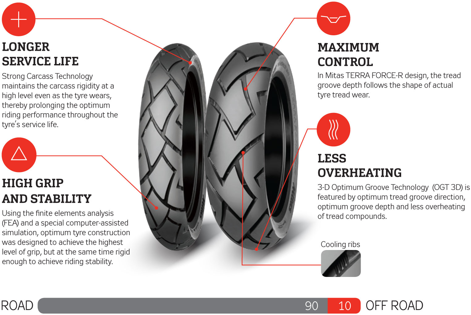 terra force-r tire stats